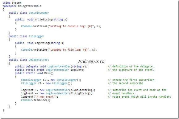 C # (C Sharp) - язык программирования