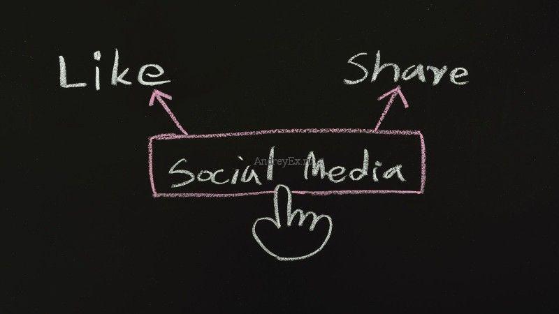 Что Такое Социальный Медиа Маркетинг?