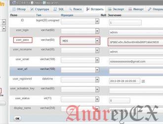 Как сбросить пароль в WordPress с помощью phpmyadmin