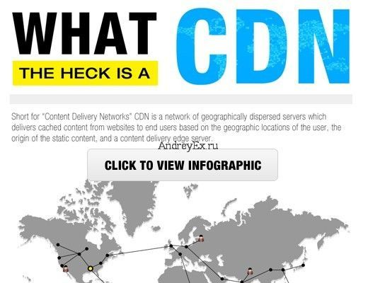 Зачем нужен cdn для WordPress блога?