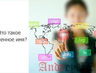 Что такое: доменное имя