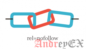 Автоматическое создание у ссылок NoFollow WordPress