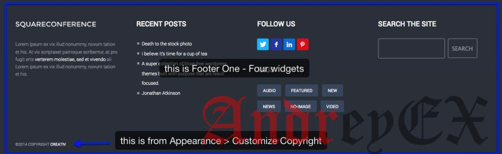 Что такое: Footer (Подвал)
