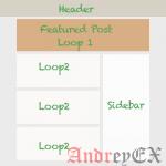Как исключить последний пост в цикле WordPress