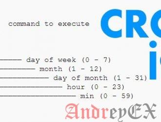 Как заменить WordPress Cron с действительный Cronjob