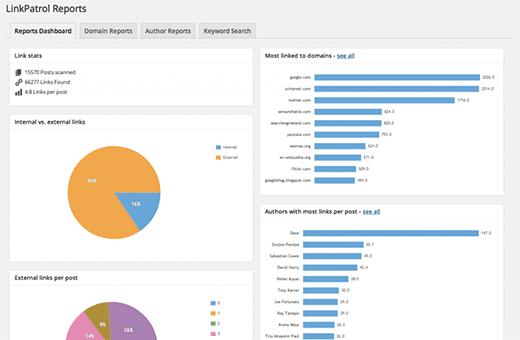 Отчеты на приборной панели LinkPatrol