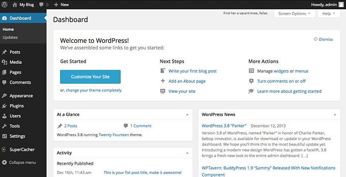 Панель управления в WordPress
