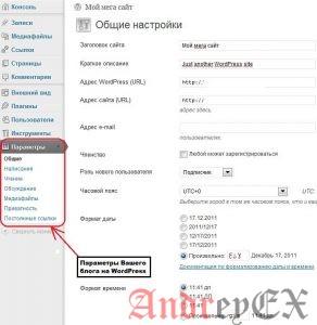 Что такое: Панель администратора - Настройки WordPress
