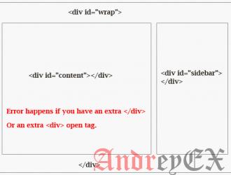 Как исправить ошибку появление боковой панели под содержимым в WordPress