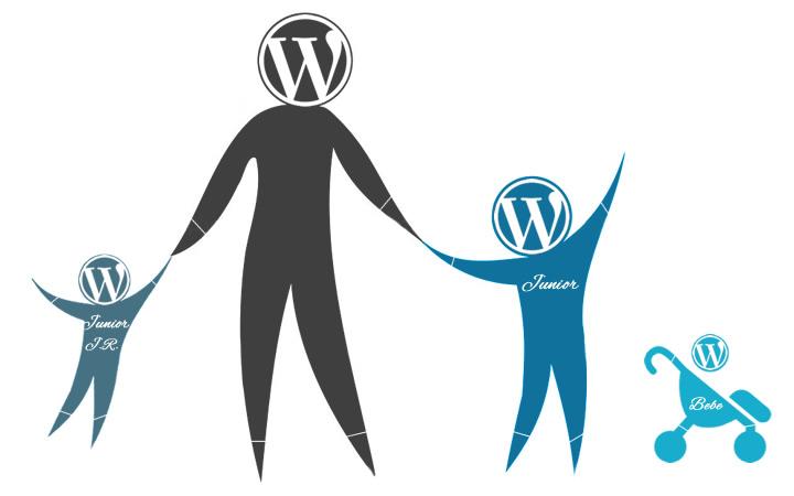 Как создать и настроить дочернюю тему в WordPress
