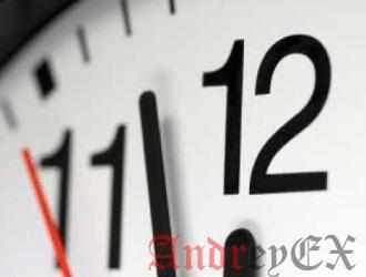 Руководство для начинающих о том, как добавить часы работы в WordPress