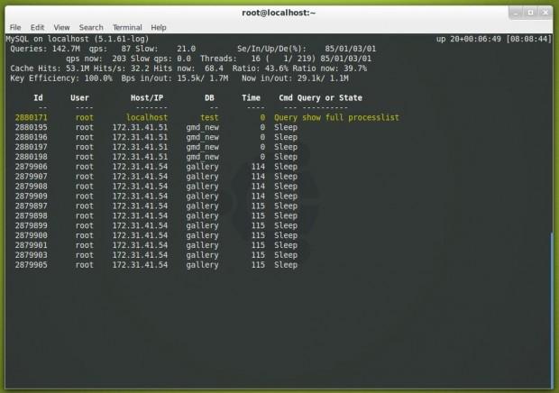 Установить MyTOP Mysql Мониторинг в Linux