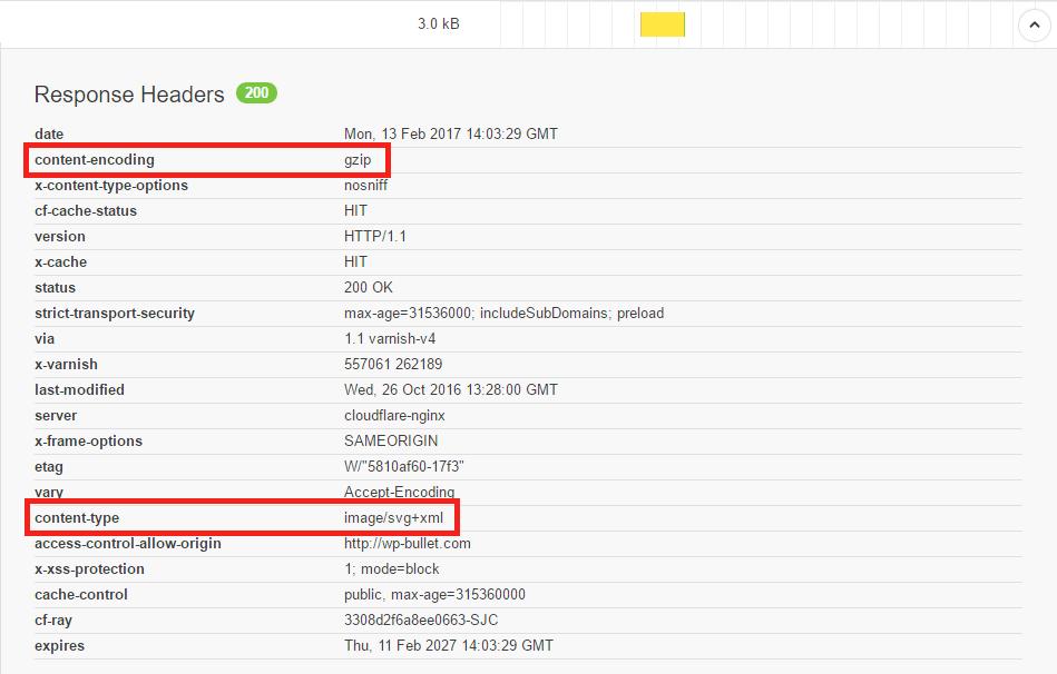 Битрикс включить gzip последнее обновление битрикс24