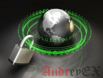Добавление SFTP пользователя с необходимыми разрешениями для Nginx с PHP-FPM