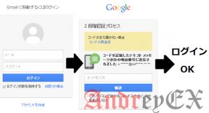 Использование Google Authenticator для защиты вашего сайта на WordPress