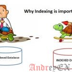 SQL - Индексы