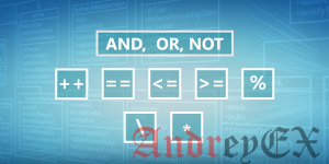 SQL - Примеры арифметических операторов