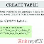 SQL – Создать таблицу