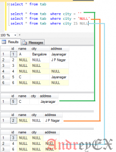 SQL - значение NULL