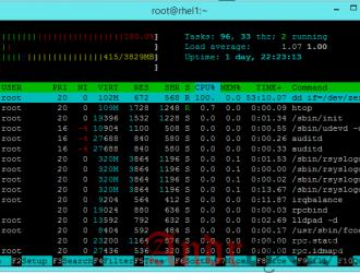 топ-процессы потребляющего процессора в Linux