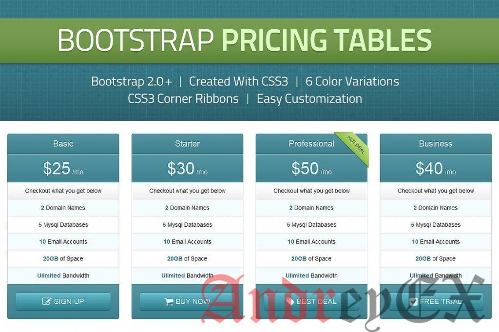 Bootstrap - Таблицы