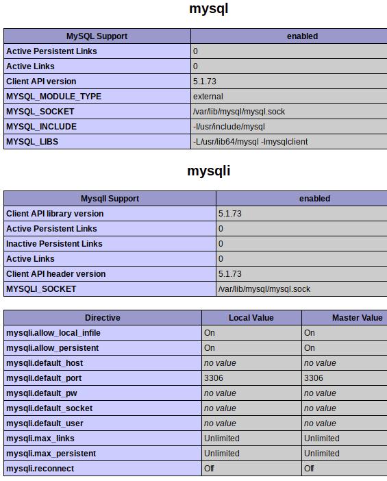 Расширение PHP и MySQL