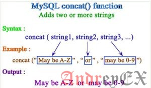 SQL - Функция CONCAT