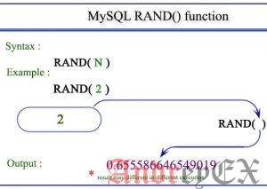 SQL - Функция RAND