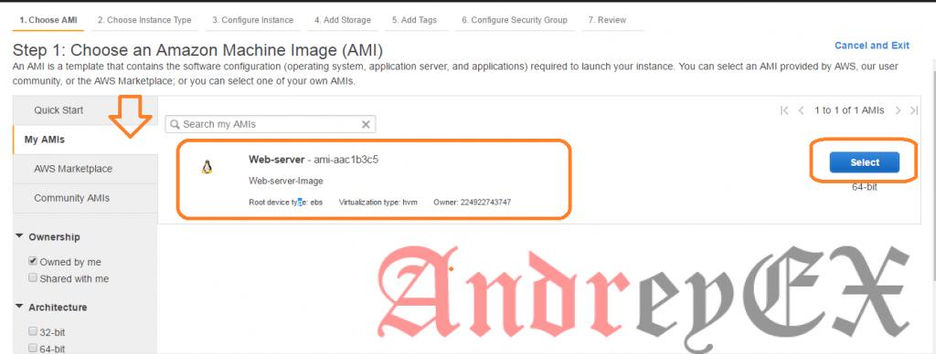создавать пользовательский AMI в AWS