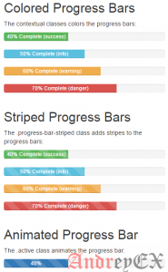 Bootstrap - Прогрессирующая шкала