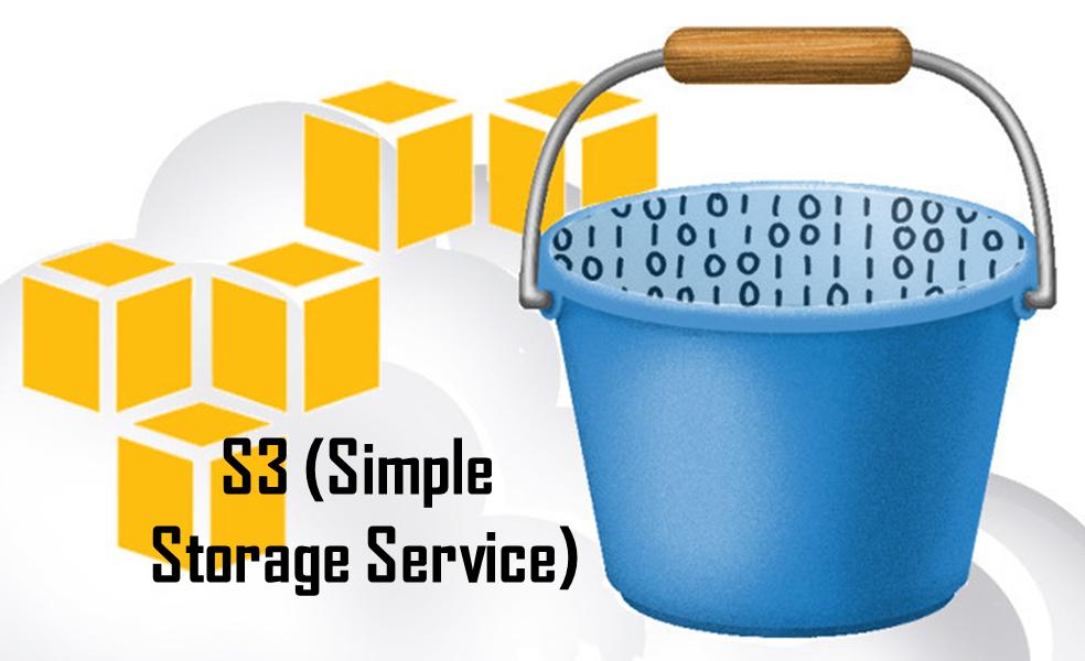 Как установить S3 Bucket на Linux CentOS, RHEL и Ubuntu с помощью S3FS