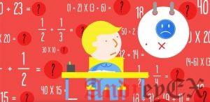Как использовать математические операторы в JavaScript