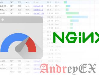 Установка Nginx с ngx_pagespeed на CentOS 7
