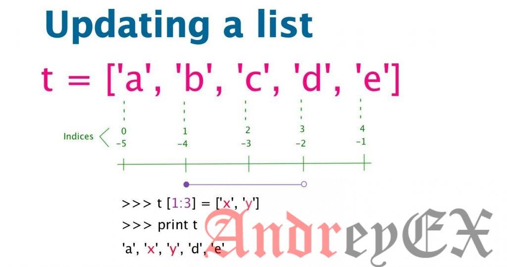 Python 3 - Списки