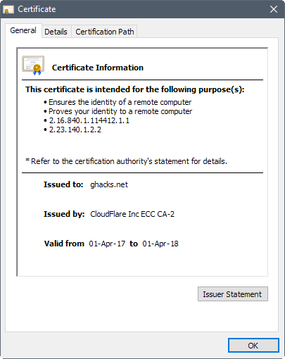 сертификат сайта