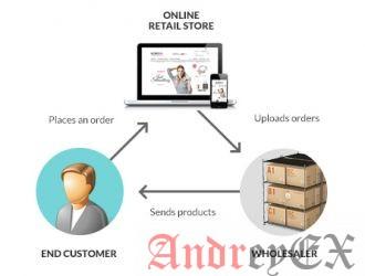 Модели интернет-магазинов