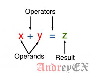 JavaScript - Операторы