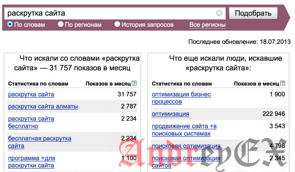 Yandex wordstat