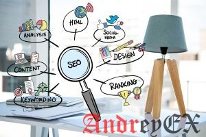 Для чего необходимо поисковое развитие (SEO) любого интернет-ресурса