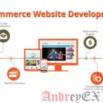 Этапы разработки качественного интернет магазина
