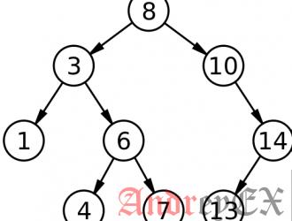 Программа двоичного поиска на Java