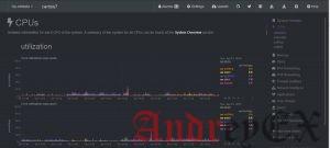 Как установить и использовать Netdata Monitoring Tool на Linux