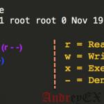 5 Практические примеры команды chgrp в Linux
