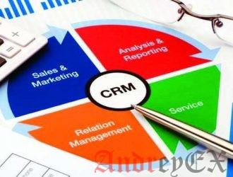Программное обеспечение CRM - программное обеспечение для управления взаимоотношениями с клиентами