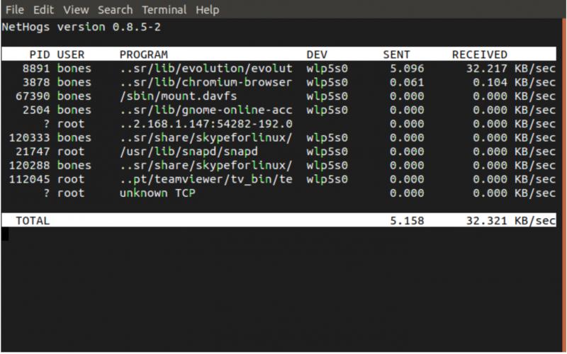 Рисунок 3. Снимок экрана с NetHogs.