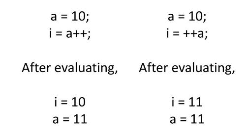 Методология программирования. Использование прозрачных инструкций