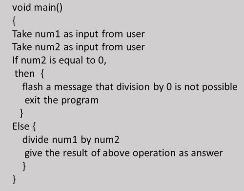 Методология программирования. Определение решения