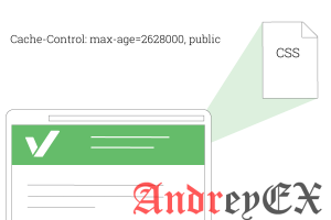 Настройка Apache 2 для управления кэшированием браузера
