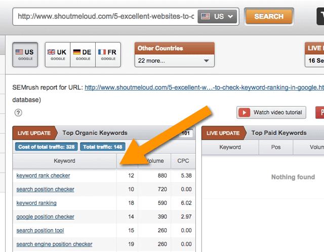 5 отличных сайтов для проверки рейтинга ключевых слов Google - SEMrush