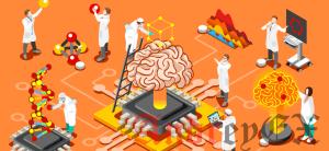 4 способа искусственного интеллекта могут улучшить ваш сайт на WordPress
